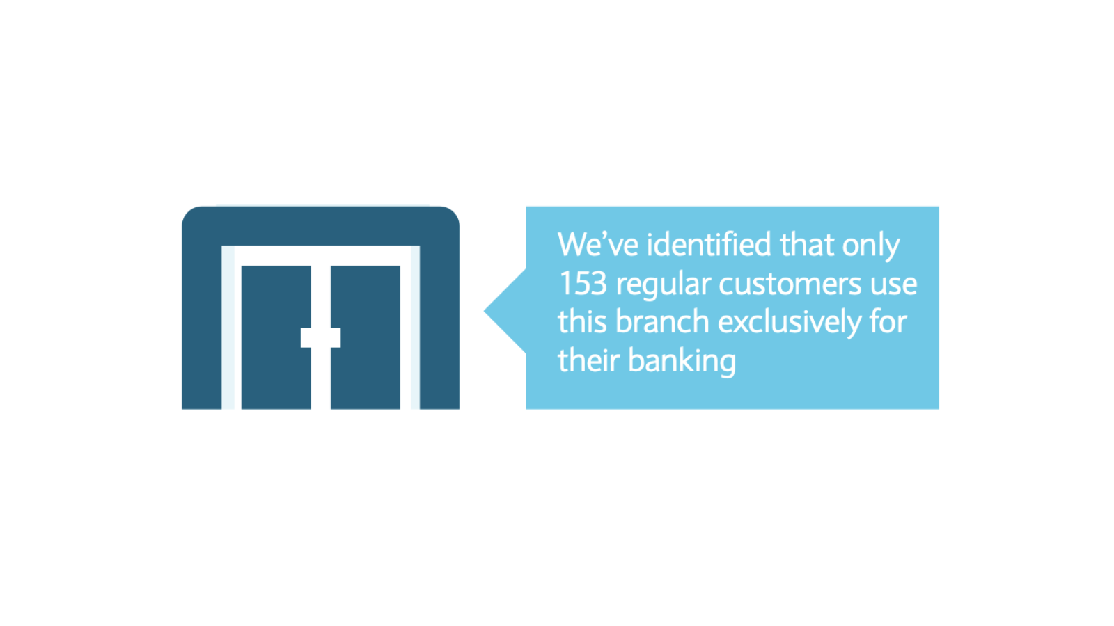 Barclays closure featured image